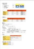 画像4: 内外装タイル用接着剤  ネオピタ#マンテン ホワイト T20 (4)